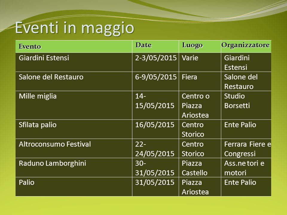 Eventi in maggio Evento Date Date Luogo LuogoOrganizzatore Giardini Estensi2-3/05/2015VarieGiardini Estensi Salone del Restauro6-9/05/2015FieraSalone