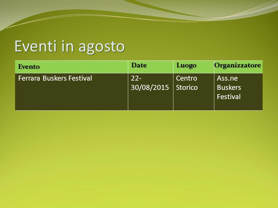 Eventi in agosto Evento Date Date Luogo LuogoOrganizzatore Ferrara Buskers Festival22- 30/08/2015 Centro Storico Ass.ne Buskers Festival