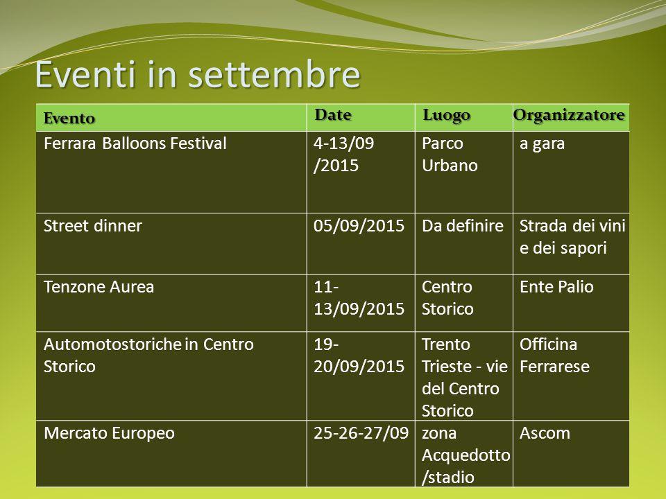 Eventi in settembre Evento Date Date Luogo LuogoOrganizzatore Ferrara Balloons Festival4-13/09 /2015 Parco Urbano a gara Street dinner05/09/2015Da def