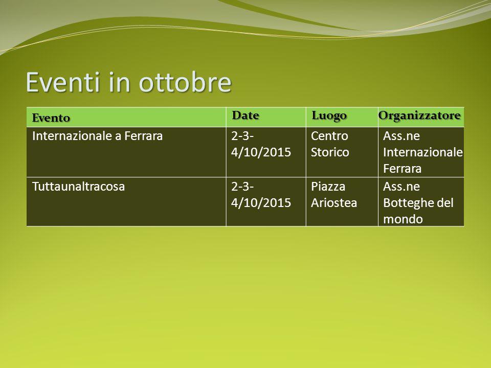 Eventi in ottobre Evento Date Date Luogo LuogoOrganizzatore Internazionale a Ferrara2-3- 4/10/2015 Centro Storico Ass.ne Internazionale Ferrara Tuttau