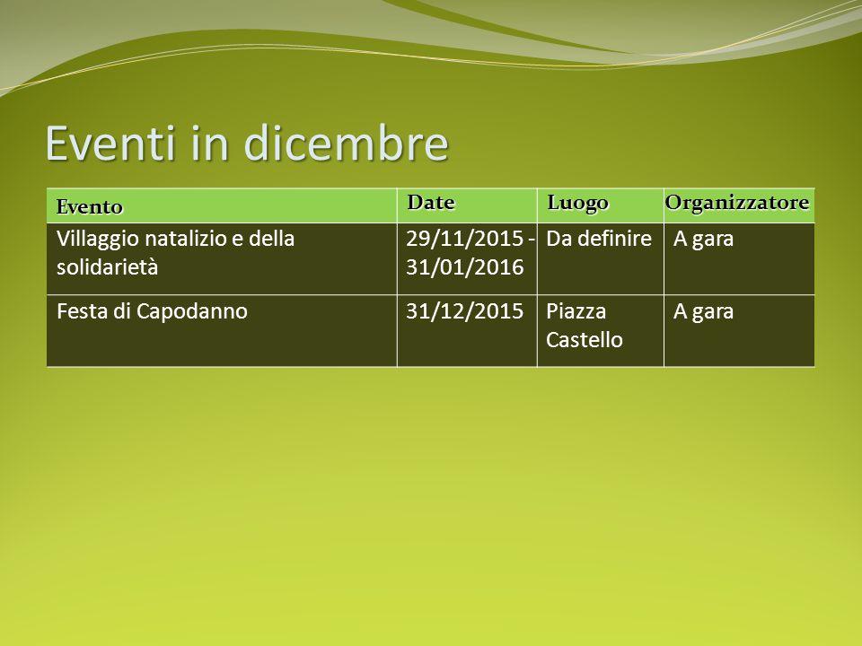 Eventi in dicembre Evento Date Date Luogo LuogoOrganizzatore Villaggio natalizio e della solidarietà 29/11/2015 - 31/01/2016 Da definireA gara Festa d