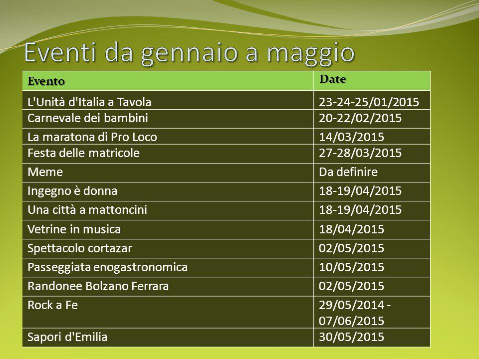 Evento Date Date L'Unità d'Italia a Tavola23-24-25/01/2015 Carnevale dei bambini20-22/02/2015 La maratona di Pro Loco14/03/2015 Festa delle matricole2