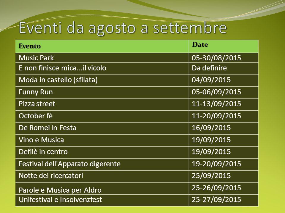 Evento Date Date Music Park05-30/08/2015 E non finisce mica...il vicoloDa definire Moda in castello (sfilata)04/09/2015 Funny Run05-06/09/2015 Pizza street11-13/09/2015 October fé11-20/09/2015 De Romei in Festa16/09/2015 Vino e Musica19/09/2015 Defilè in centro19/09/2015 Festival dell Apparato digerente19-20/09/2015 Notte dei ricercatori25/09/2015 Parole e Musica per Aldro 25-26/09/2015 Unifestival e Insolvenzfest25-27/09/2015