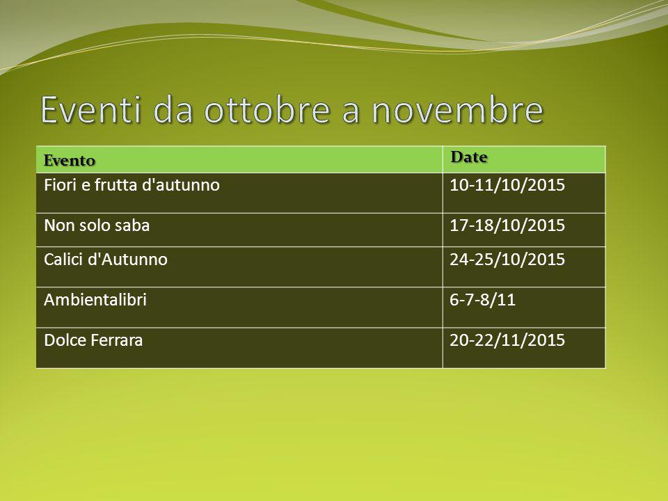 Evento Date Date Fiori e frutta d'autunno10-11/10/2015 Non solo saba17-18/10/2015 Calici d'Autunno24-25/10/2015 Ambientalibri6-7-8/11 Dolce Ferrara20-