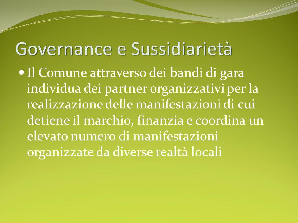 Governance e Sussidiarietà Il Comune attraverso dei bandi di gara individua dei partner organizzativi per la realizzazione delle manifestazioni di cui detiene il marchio, finanzia e coordina un elevato numero di manifestazioni organizzate da diverse realtà locali