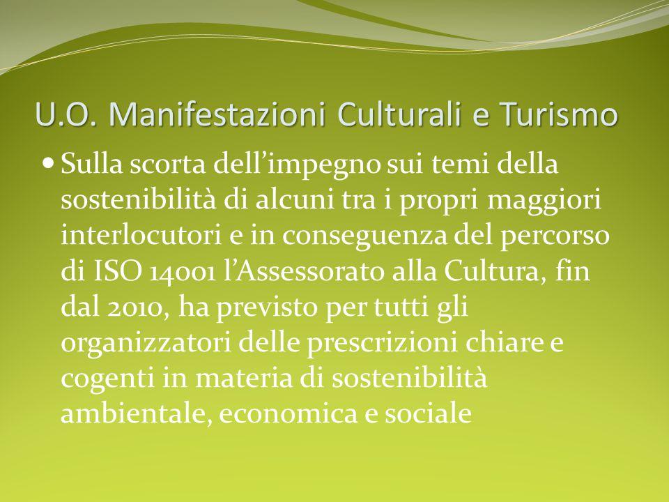 U.O. Manifestazioni Culturali e Turismo Sulla scorta dell'impegno sui temi della sostenibilità di alcuni tra i propri maggiori interlocutori e in cons