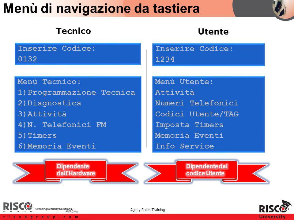 Agility Sales Training Menù di navigazione da tastiera Menù Tecnico: 1)Programmazione Tecnica 2)Diagnostica 3)Attività 4)N. Telefonici FM 5)Timers 6)M