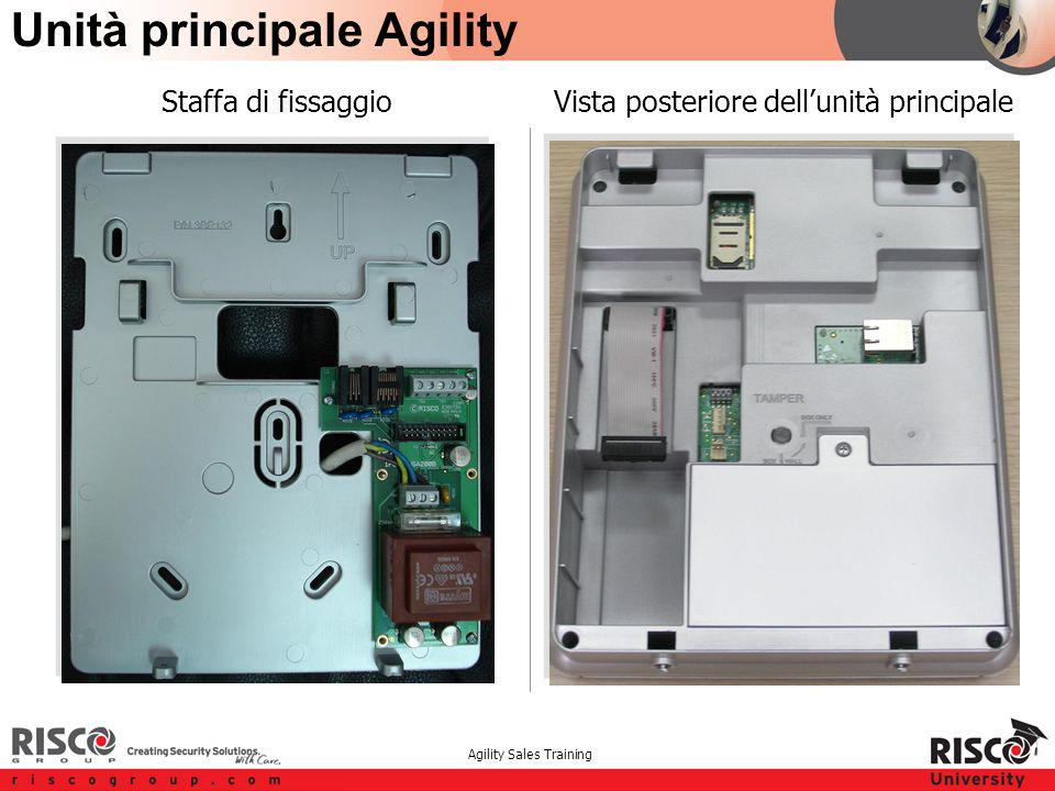 Agility Sales Training Unità principale Agility Staffa di fissaggioVista posteriore dell'unità principale