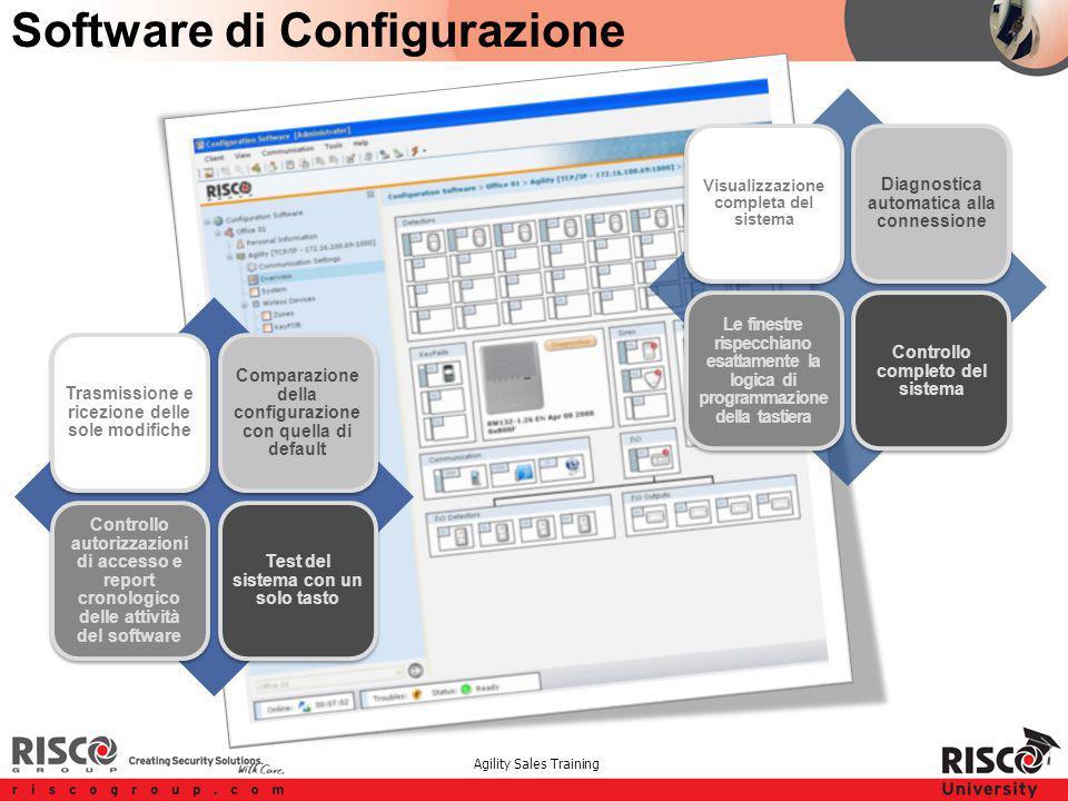 Agility Sales Training Software di Configurazione Trasmissione e ricezione delle sole modifiche Comparazione della configurazione con quella di defaul