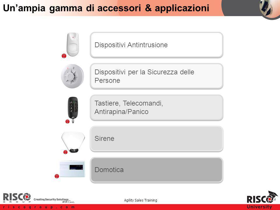Agility Sales Training Un'ampia gamma di accessori & applicazioni Dispositivi Antintrusione Dispositivi per la Sicurezza delle Persone Tastiere, Telec