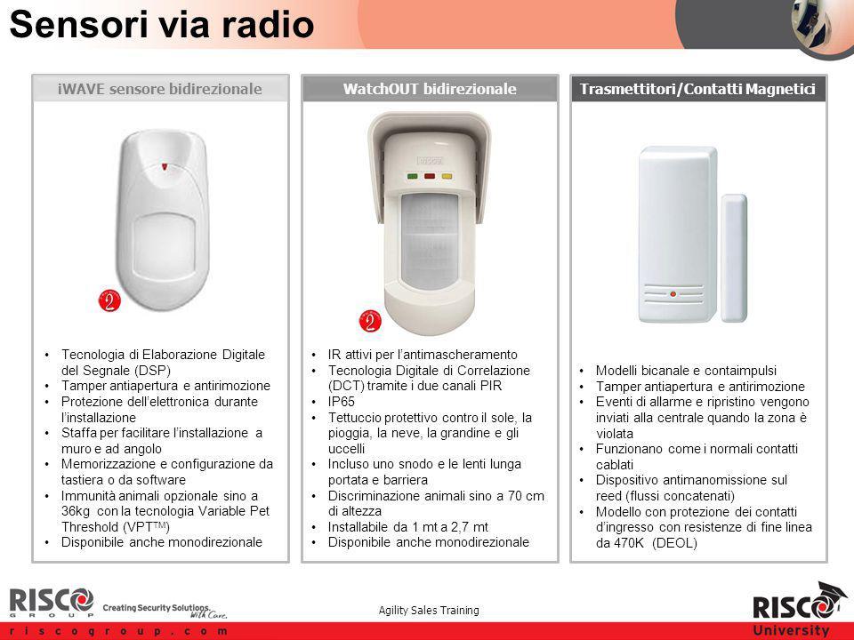 Agility Sales Training Trasmettitori/Contatti MagneticiWatchOUT bidirezionale Sensori via radio Modelli bicanale e contaimpulsi Tamper antiapertura e