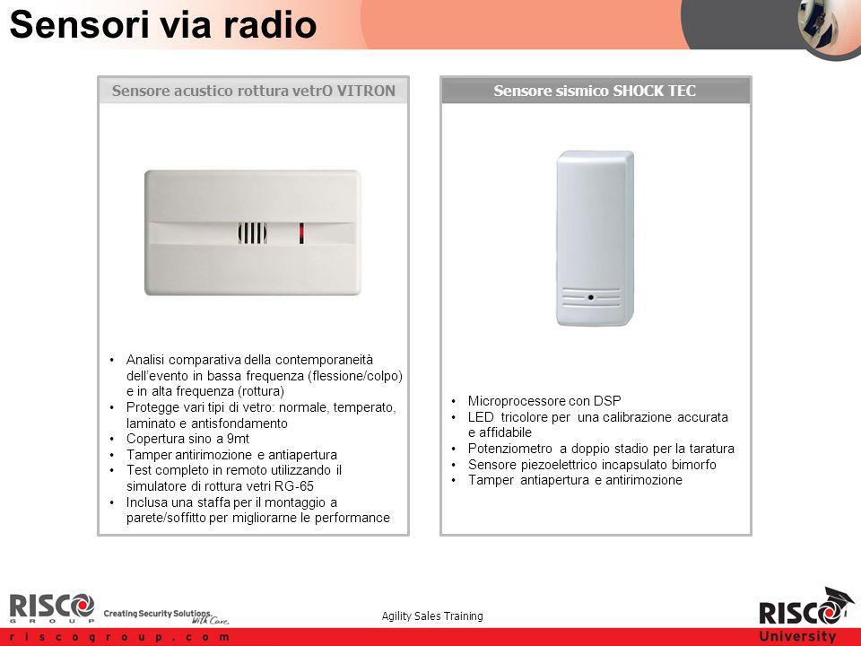 Agility Sales Training Sensore sismico SHOCK TECSensore acustico rottura vetrO VITRON Sensori via radio Analisi comparativa della contemporaneità dell