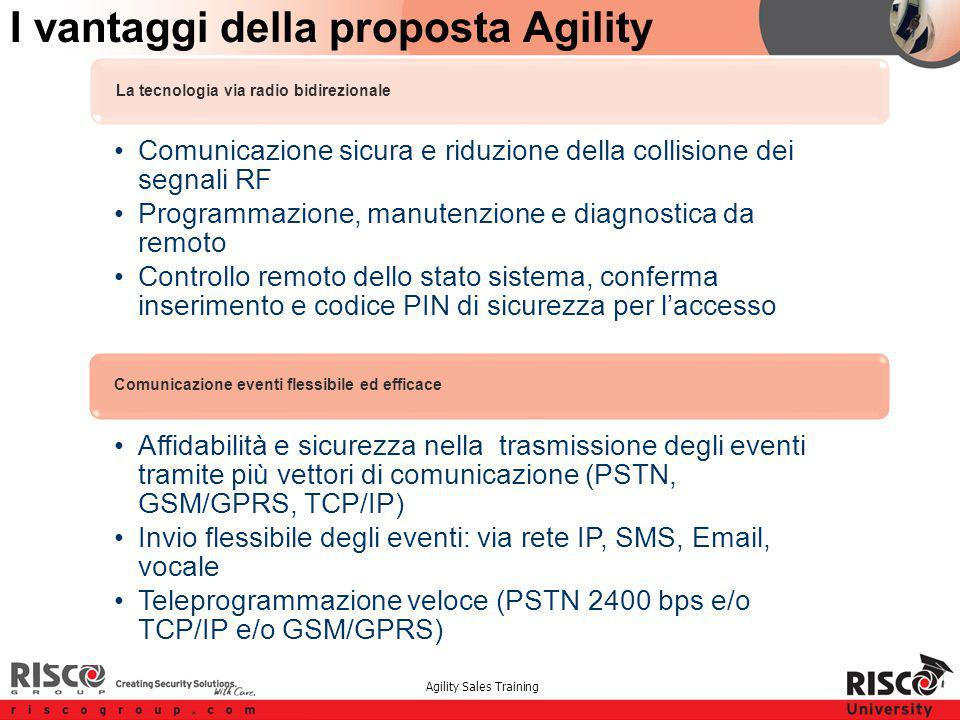 Agility Sales Training I vantaggi della proposta Agility Comunicazione sicura e riduzione della collisione dei segnali RF Programmazione, manutenzione
