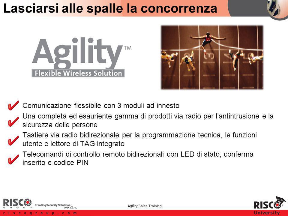 Agility Sales Training Lasciarsi alle spalle la concorrenza Comunicazione flessibile con 3 moduli ad innesto Una completa ed esauriente gamma di prodo