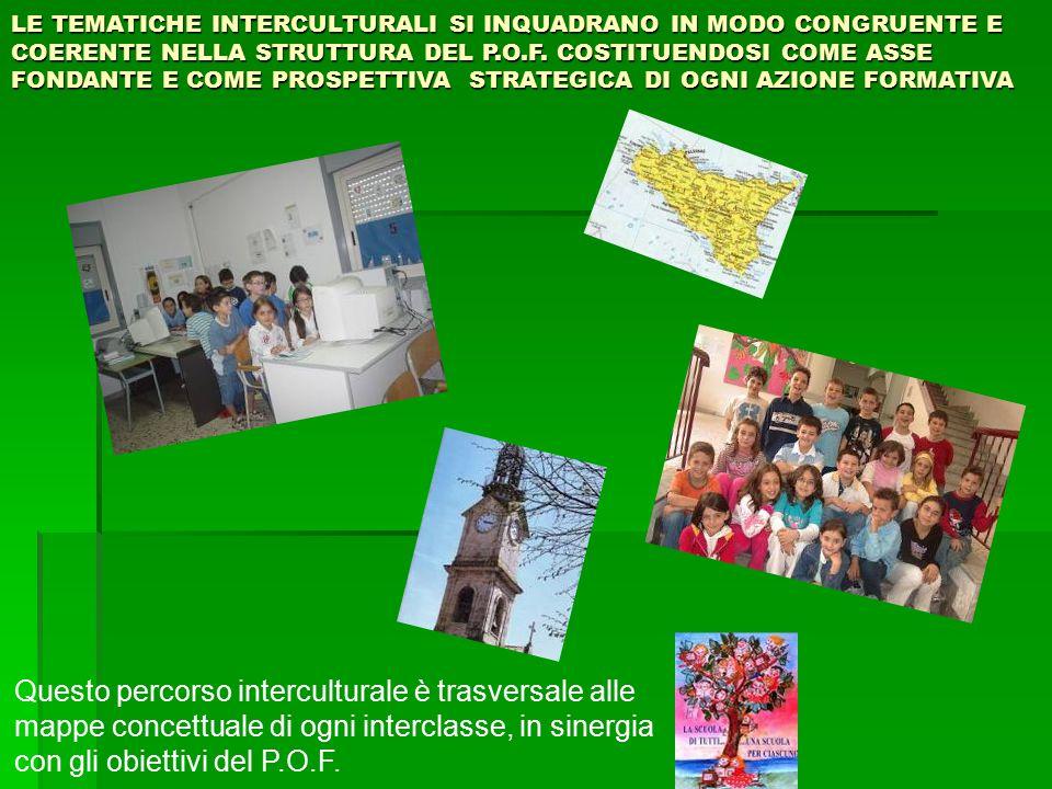 Questo percorso interculturale è trasversale alle mappe concettuale di ogni interclasse, in sinergia con gli obiettivi del P.O.F. LE TEMATICHE INTERCU