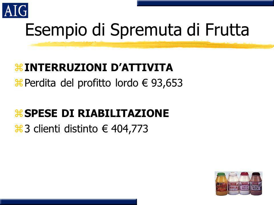 zCOSTI DI RITIRO z1. Prodotti Terminato in magazzino €19,972 z2.