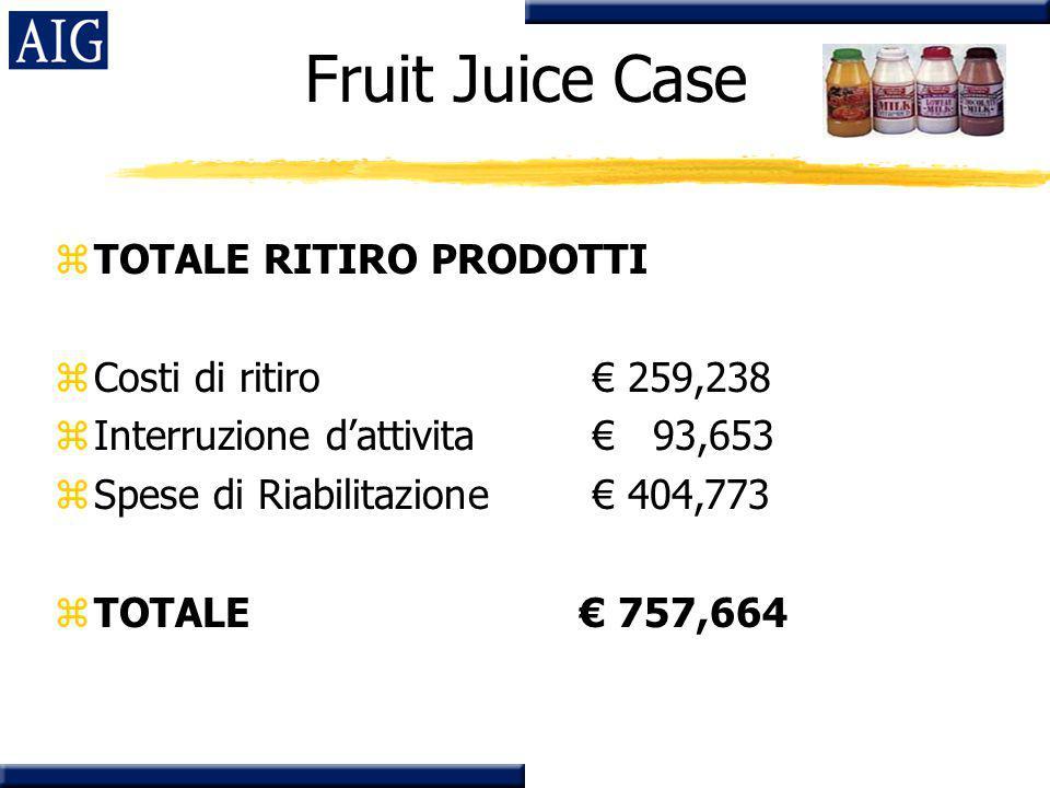 zINTERRUZIONI D'ATTIVITA zPerdita del profitto lordo € 93,653 zSPESE DI RIABILITAZIONE z3 clienti distinto € 404,773 Esempio di Spremuta di Frutta