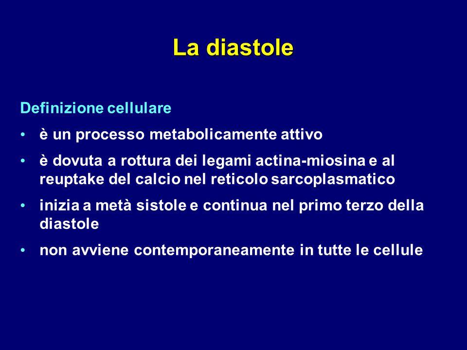 La diastole Definizione cellulare è un processo metabolicamente attivo è dovuta a rottura dei legami actina-miosina e al reuptake del calcio nel retic
