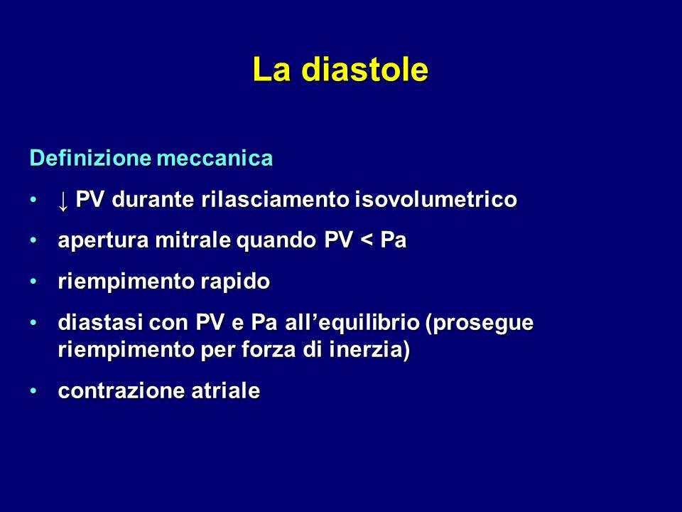 Definizione meccanica ↓ PV durante rilasciamento isovolumetrico ↓ PV durante rilasciamento isovolumetrico apertura mitrale quando PV < Pa apertura mit