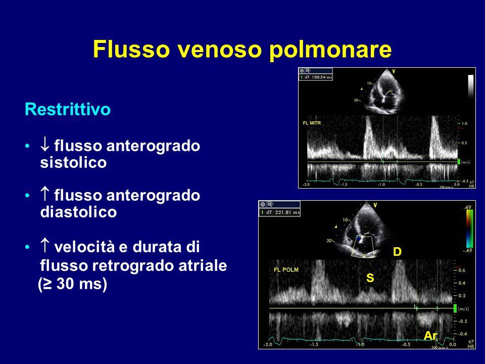 Restrittivo  flusso anterogrado sistolico  flusso anterogrado diastolico  velocità e durata di flusso retrogrado atriale (≥ 30 ms) S D Ar Flusso ve