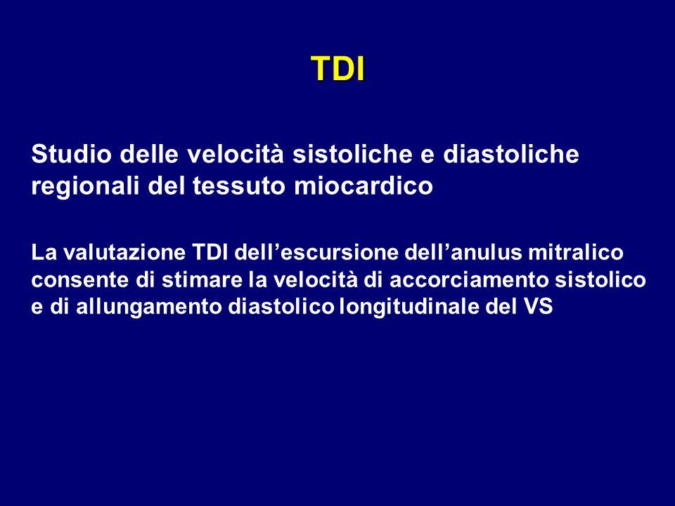 TDI Studio delle velocità sistoliche e diastoliche regionali del tessuto miocardico La valutazione TDI dell'escursione dell'anulus mitralico consente