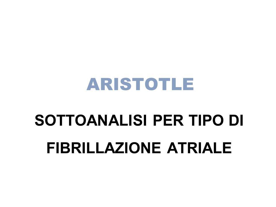 SOTTOANALISI PER FUNZIONE RENALE ARISTOTLE