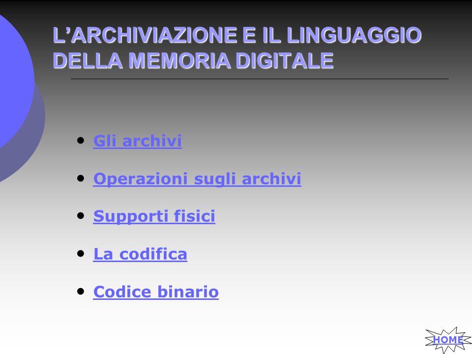 L'ARCHIVIAZIONE E IL LINGUAGGIO DELLA MEMORIA DIGITALE Gli archivi Operazioni sugli archivi Supporti fisici La codifica Codice binario HOME