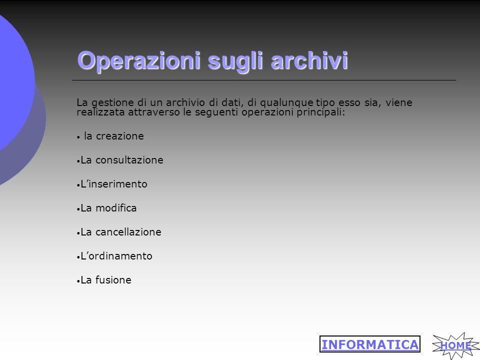 Operazioni sugli archivi La gestione di un archivio di dati, di qualunque tipo esso sia, viene realizzata attraverso le seguenti operazioni principali: la creazione La consultazione L'inserimento La modifica La cancellazione L'ordinamento La fusione HOME INFORMATICA
