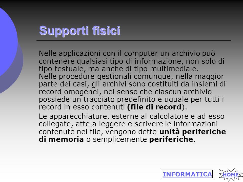 Supporti fisici Nelle applicazioni con il computer un archivio può contenere qualsiasi tipo di informazione, non solo di tipo testuale, ma anche di tipo multimediale.