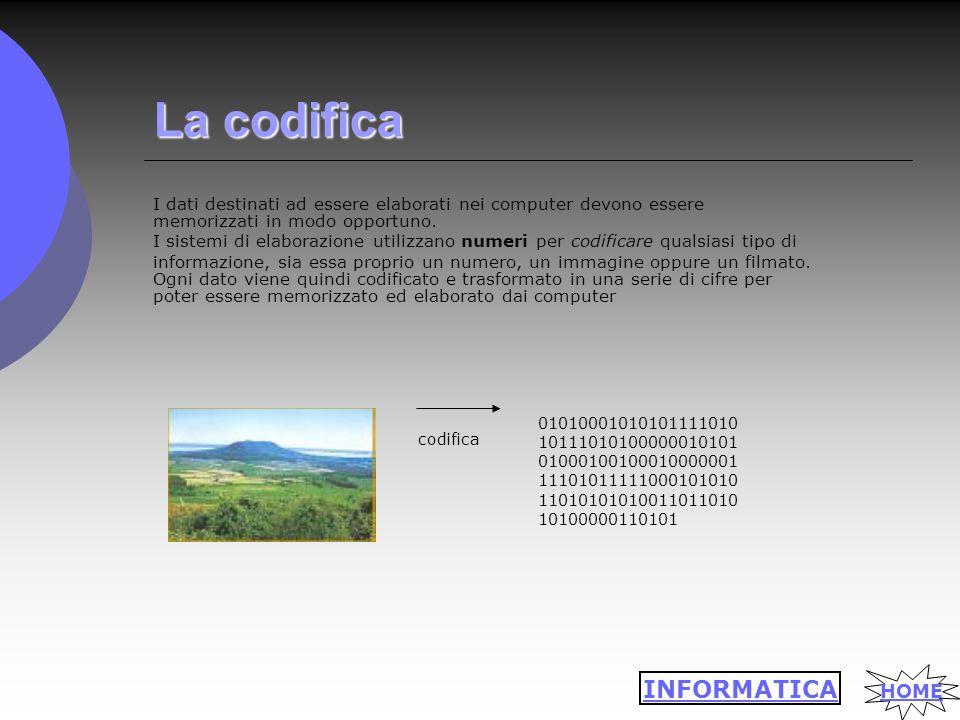 La codifica I dati destinati ad essere elaborati nei computer devono essere memorizzati in modo opportuno.