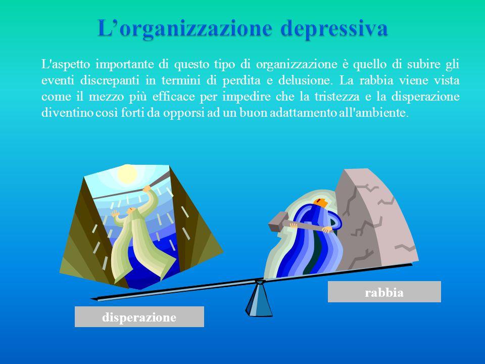 L'aspetto importante di questo tipo di organizzazione è quello di subire gli eventi discrepanti in termini di perdita e delusione. La rabbia viene vis