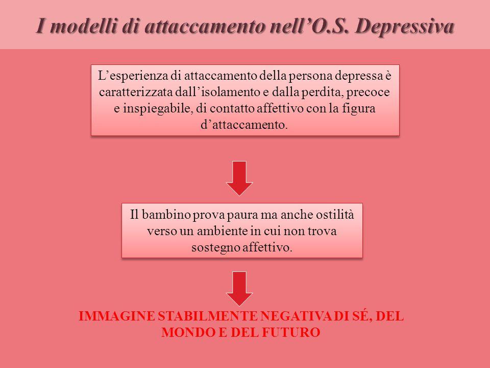 L'esperienza di attaccamento della persona depressa è caratterizzata dall'isolamento e dalla perdita, precoce e inspiegabile, di contatto affettivo co