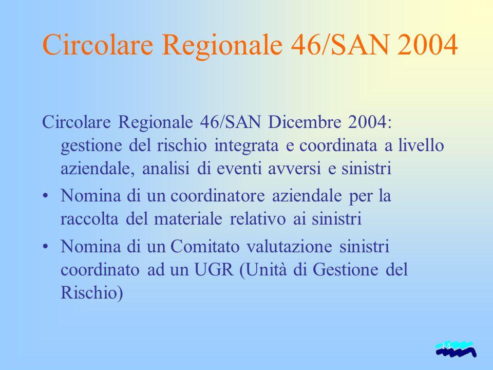 14 Circolare Regionale 46/SAN 2004 Circolare Regionale 46/SAN Dicembre 2004: gestione del rischio integrata e coordinata a livello aziendale, analisi