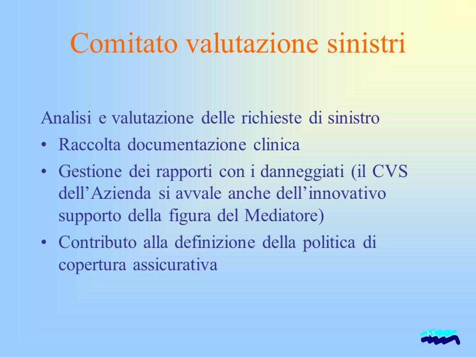 15 Comitato valutazione sinistri Analisi e valutazione delle richieste di sinistro Raccolta documentazione clinica Gestione dei rapporti con i dannegg