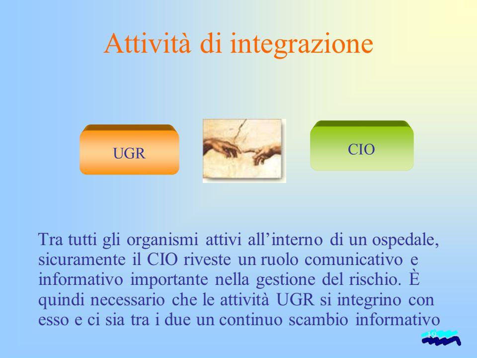 19 Attività di integrazione Tra tutti gli organismi attivi all'interno di un ospedale, sicuramente il CIO riveste un ruolo comunicativo e informativo importante nella gestione del rischio.