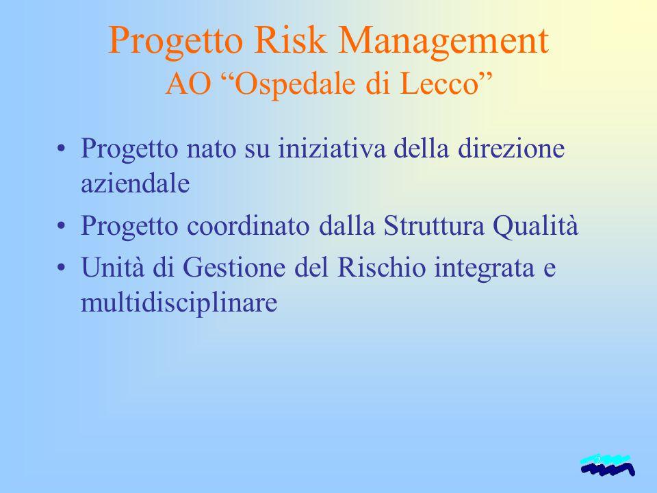 2 Progetto Risk Management AO Ospedale di Lecco Progetto nato su iniziativa della direzione aziendale Progetto coordinato dalla Struttura Qualità Unità di Gestione del Rischio integrata e multidisciplinare