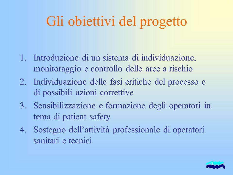 3 Gli obiettivi del progetto 1.Introduzione di un sistema di individuazione, monitoraggio e controllo delle aree a rischio 2.Individuazione delle fasi