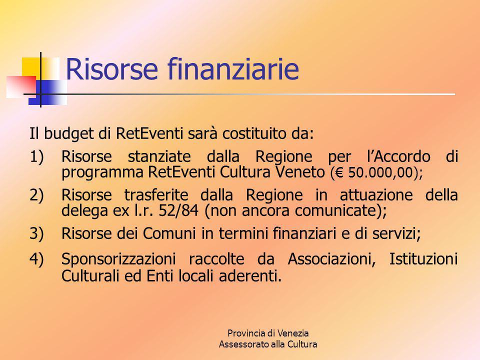 Risorse finanziarie Il budget di RetEventi sarà costituito da: 1)Risorse stanziate dalla Regione per l'Accordo di programma RetEventi Cultura Veneto (€ 50.000,00); 2)Risorse trasferite dalla Regione in attuazione della delega ex l.r.