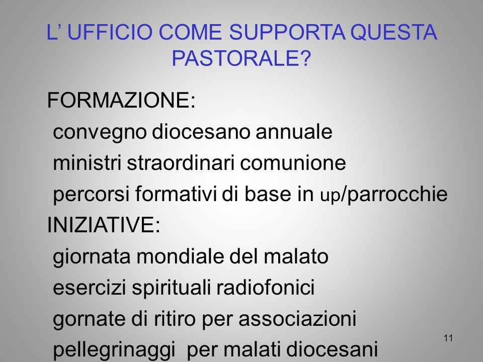 L' UFFICIO COME SUPPORTA QUESTA PASTORALE? FORMAZIONE: convegno diocesano annuale ministri straordinari comunione percorsi formativi di base in up /pa
