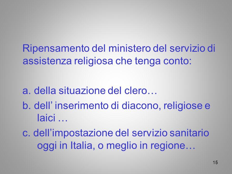 Ripensamento del ministero del servizio di assistenza religiosa che tenga conto: a. della situazione del clero… b. dell' inserimento di diacono, relig