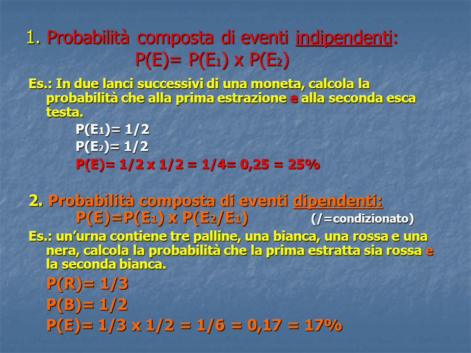 1. Probabilità composta di eventi indipendenti: P(E)= P(E 1 ) x P(E 2 ) Es.: In due lanci successivi di una moneta, calcola la probabilità che alla pr