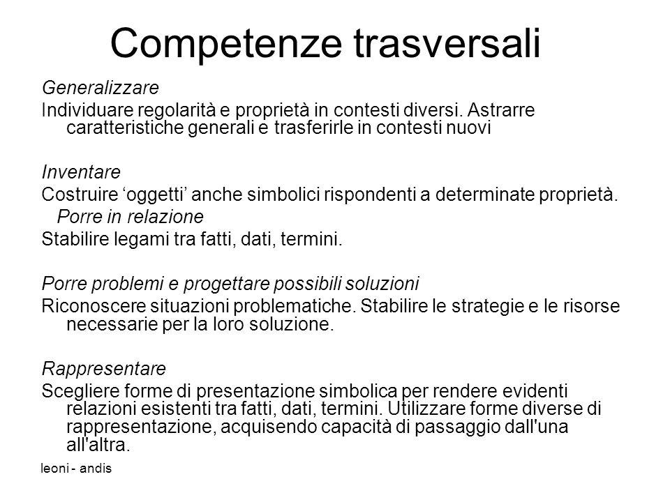 leoni - andis Competenze trasversali Generalizzare Individuare regolarità e proprietà in contesti diversi.