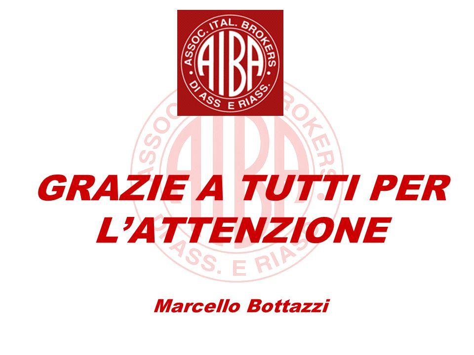 GRAZIE A TUTTI PER L'ATTENZIONE Marcello Bottazzi