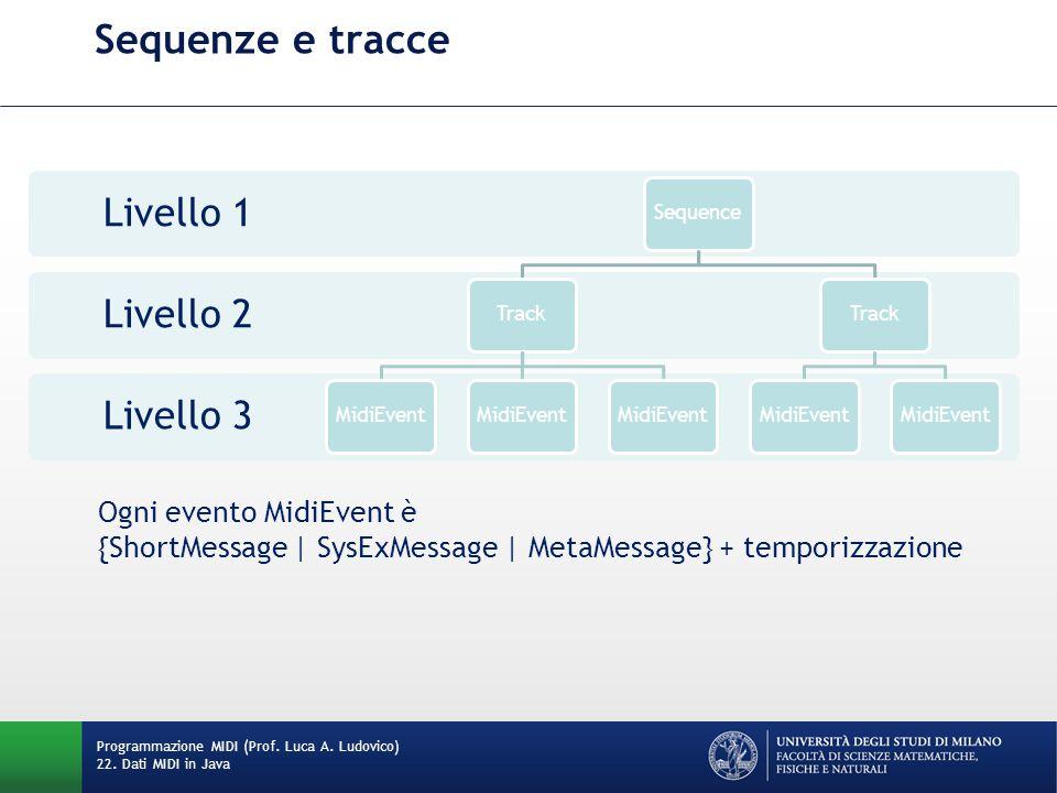 Sequenze e tracce Programmazione MIDI (Prof. Luca A. Ludovico) 22. Dati MIDI in Java Livello 3 Livello 2 Livello 1 SequenceTrackMidiEvent TrackMidiEve