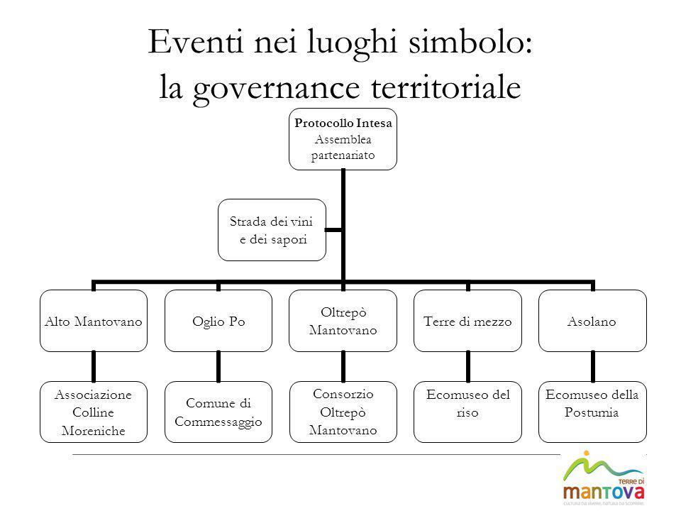 Eventi nei luoghi simbolo: la governance territoriale Protocollo Intesa Assemblea partenariato Alto Mantovano Associazione Colline Moreniche Oglio Po