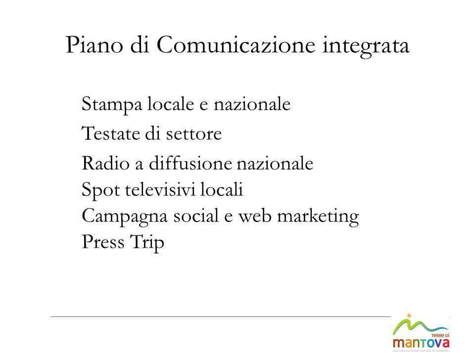 Piano di Comunicazione integrata Stampa locale e nazionale Testate di settore Radio a diffusione nazionale Spot televisivi locali Campagna social e we