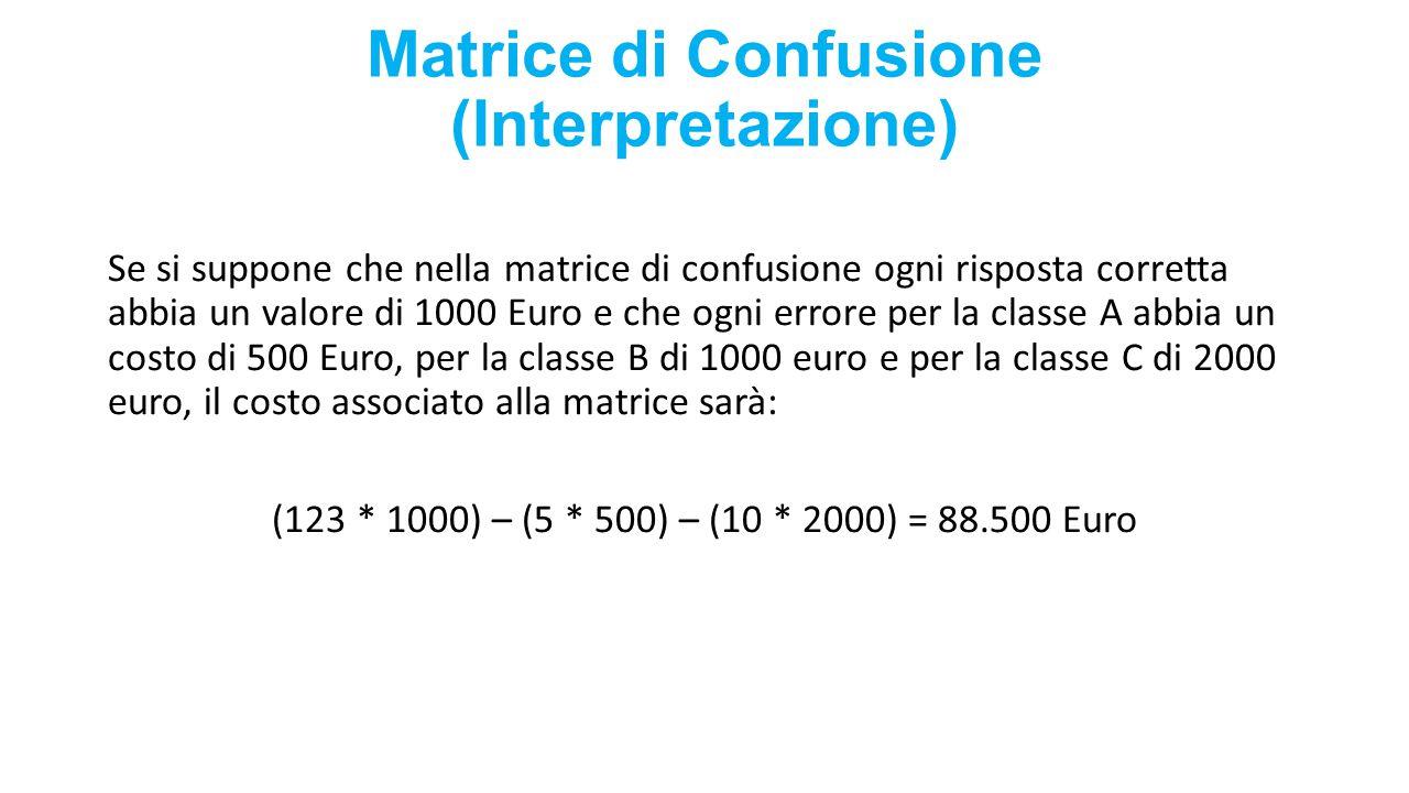 Matrice di Confusione (Interpretazione) Se si suppone che nella matrice di confusione ogni risposta corretta abbia un valore di 1000 Euro e che ogni e