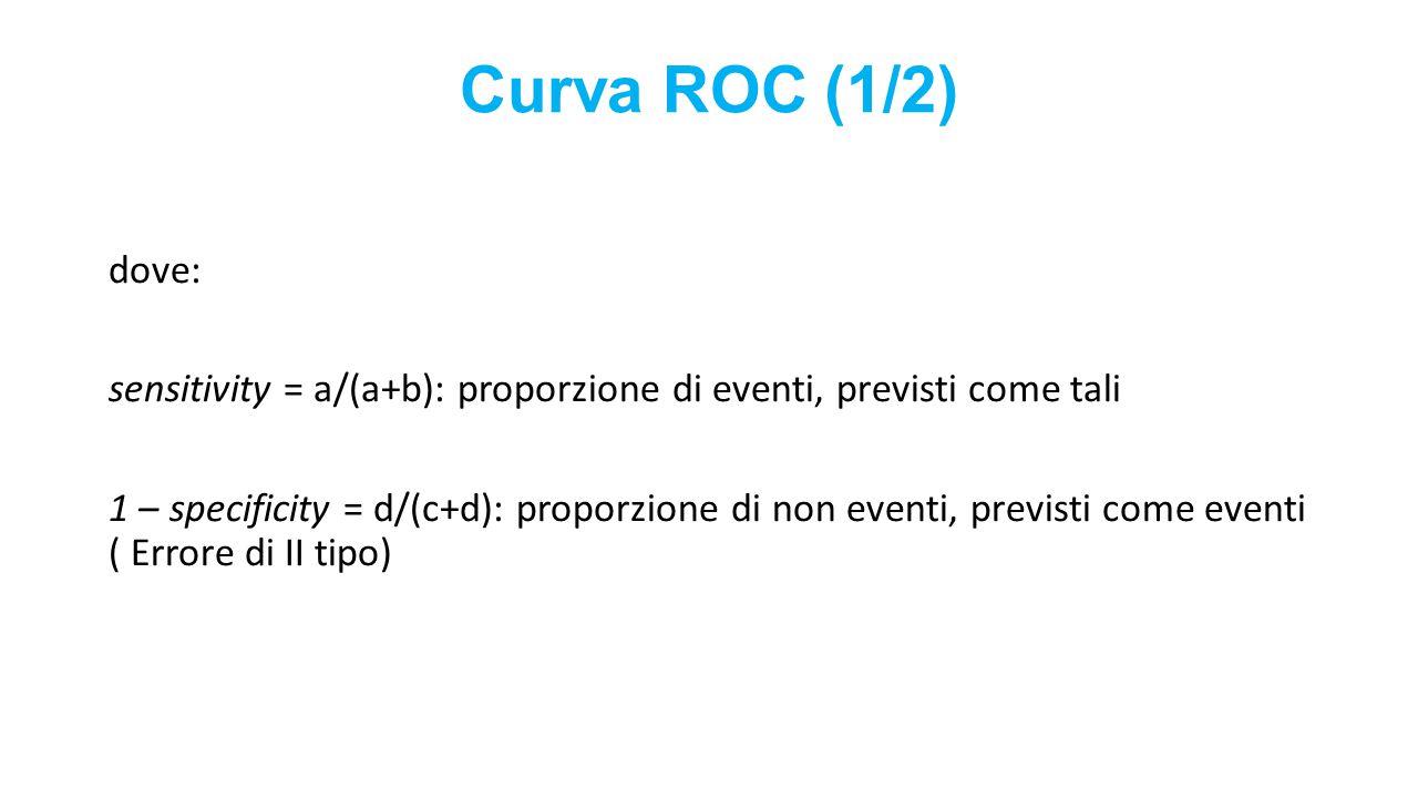 Curva ROC (1/2) dove: sensitivity = a/(a+b): proporzione di eventi, previsti come tali 1 – specificity = d/(c+d): proporzione di non eventi, previsti
