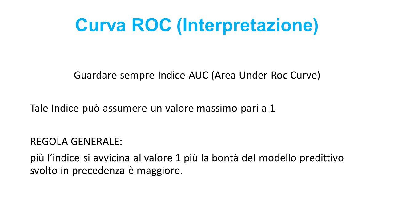 Curva ROC (Interpretazione) Guardare sempre Indice AUC (Area Under Roc Curve) Tale Indice può assumere un valore massimo pari a 1 REGOLA GENERALE: più