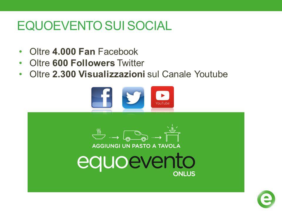 EQUOEVENTO SUI SOCIAL Oltre 4.000 Fan Facebook Oltre 600 Followers Twitter Oltre 2.300 Visualizzazioni sul Canale Youtube